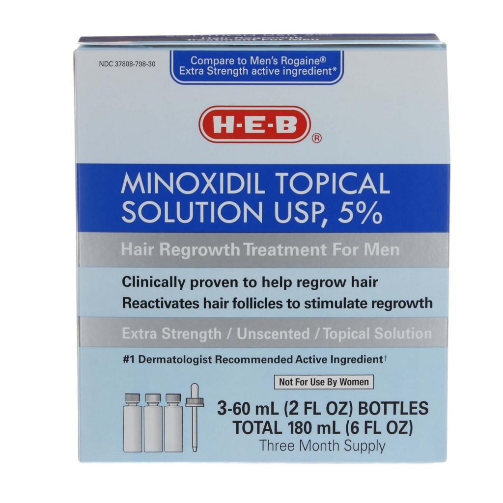 инструкция по применению minoxidil