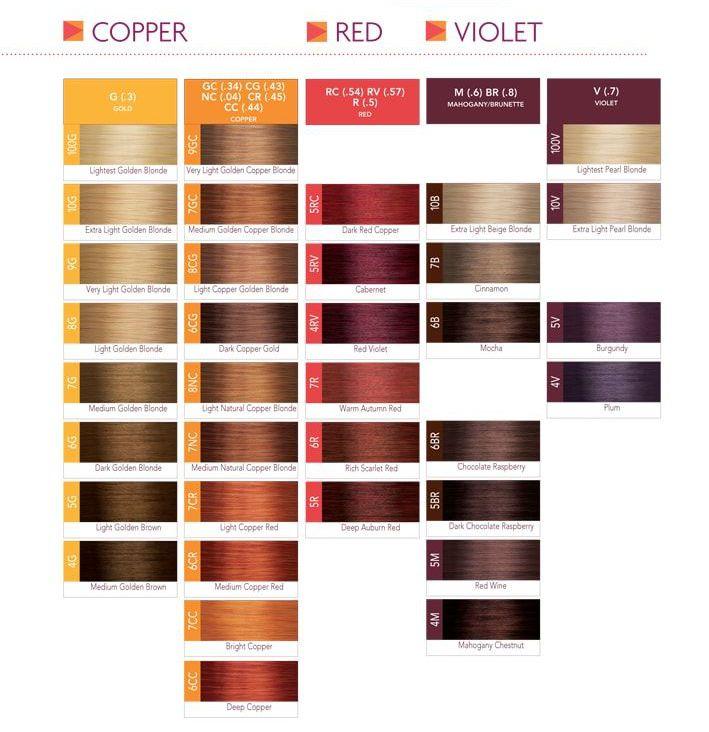 палитра краски для волос I-Color (ISO)