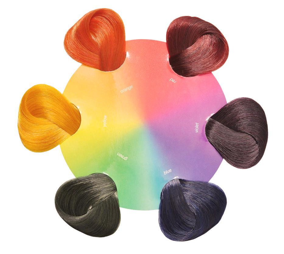 Цветовые корректоры